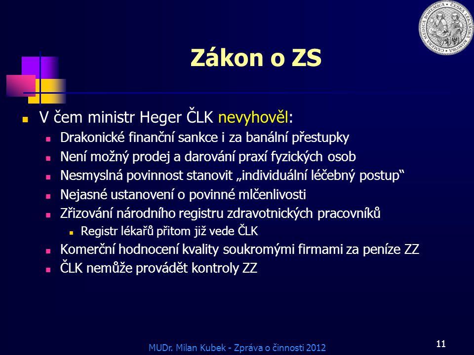 MUDr. Milan Kubek - Zpráva o činnosti 2012 11 Zákon o ZS V čem ministr Heger ČLK nevyhověl: Drakonické finanční sankce i za banální přestupky Není mož