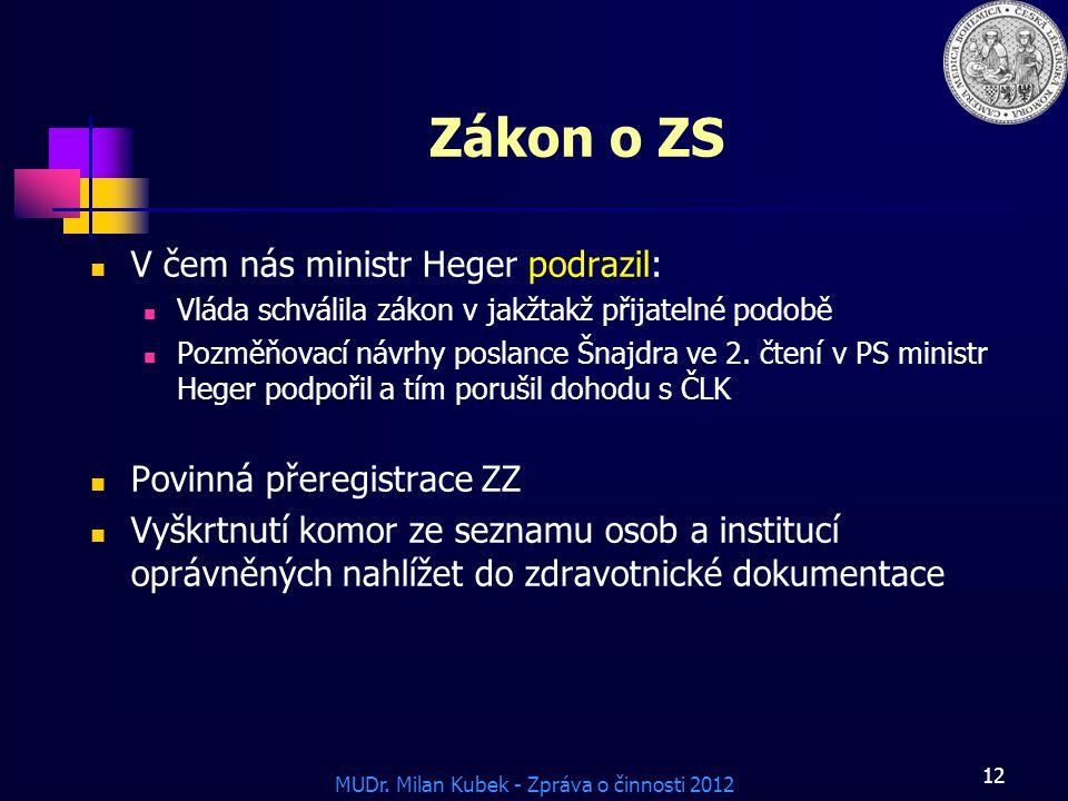 MUDr. Milan Kubek - Zpráva o činnosti 2012 12 Zákon o ZS V čem nás ministr Heger podrazil: Vláda schválila zákon v jakžtakž přijatelné podobě Pozměňov