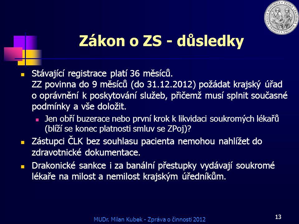MUDr. Milan Kubek - Zpráva o činnosti 2012 13 Zákon o ZS - důsledky Stávající registrace platí 36 měsíců. ZZ povinna do 9 měsíců (do 31.12.2012) požád