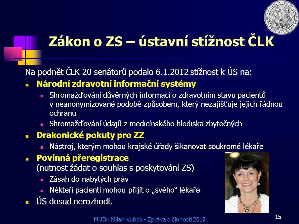 MUDr. Milan Kubek - Zpráva o činnosti 2012 15 Zákon o ZS – ústavní stížnost ČLK Na podnět ČLK 20 senátorů podalo 6.1.2012 stížnost k ÚS na: Národní zd