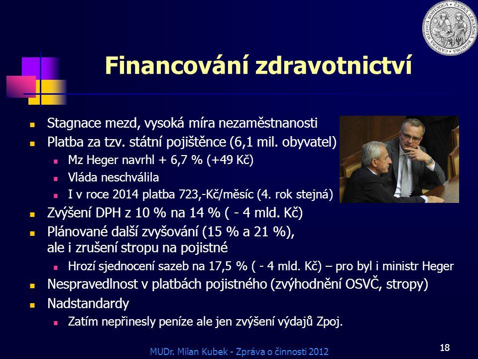 MUDr. Milan Kubek - Zpráva o činnosti 2012 18 Financování zdravotnictví Stagnace mezd, vysoká míra nezaměstnanosti Platba za tzv. státní pojištěnce (6