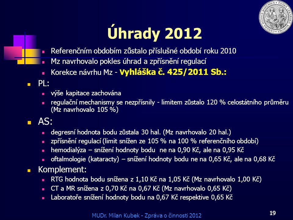 MUDr. Milan Kubek - Zpráva o činnosti 2012 19 Referenčním obdobím zůstalo příslušné období roku 2010 Mz navrhovalo pokles úhrad a zpřísnění regulací K