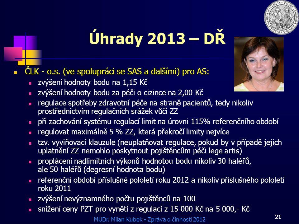 MUDr. Milan Kubek - Zpráva o činnosti 2012 21 ČLK - o.s. (ve spolupráci se SAS a dalšími) pro AS: zvýšení hodnoty bodu na 1,15 Kč zvýšení hodnoty bodu