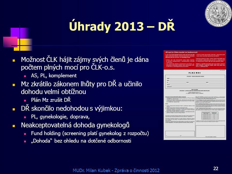 MUDr. Milan Kubek - Zpráva o činnosti 2012 22 Možnost ČLK hájit zájmy svých členů je dána počtem plných mocí pro ČLK-o.s. AS, PL, komplement Mz zkráti