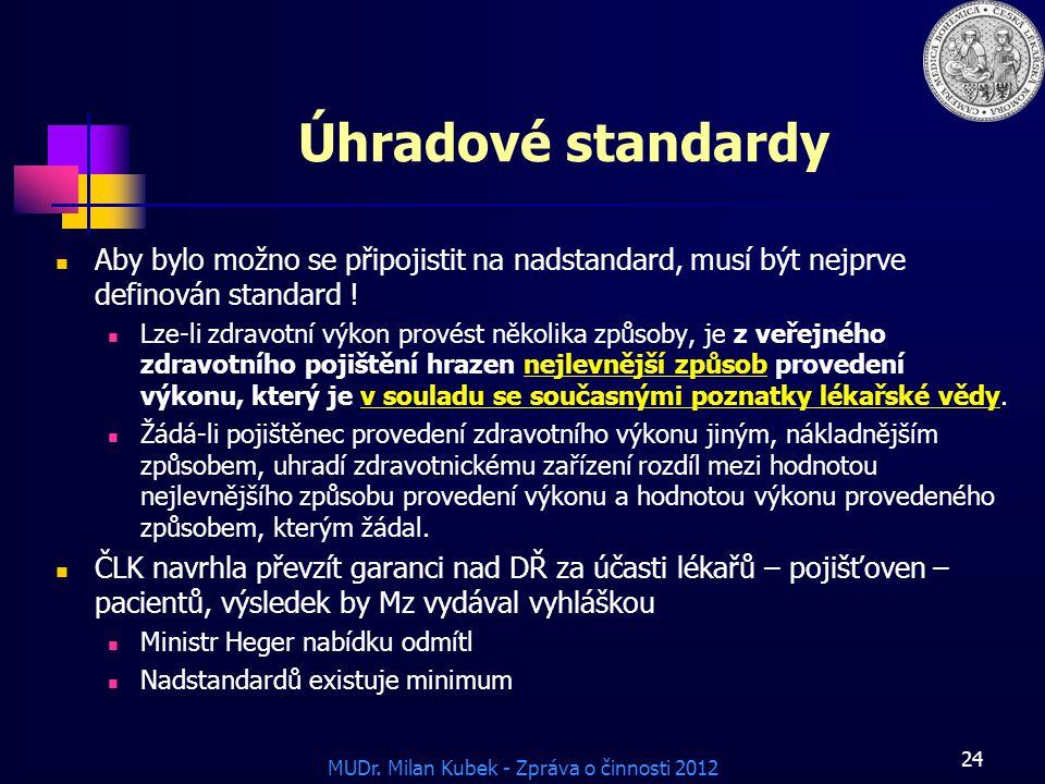MUDr. Milan Kubek - Zpráva o činnosti 2012 24 Úhradové standardy Aby bylo možno se připojistit na nadstandard, musí být nejprve definován standard ! L