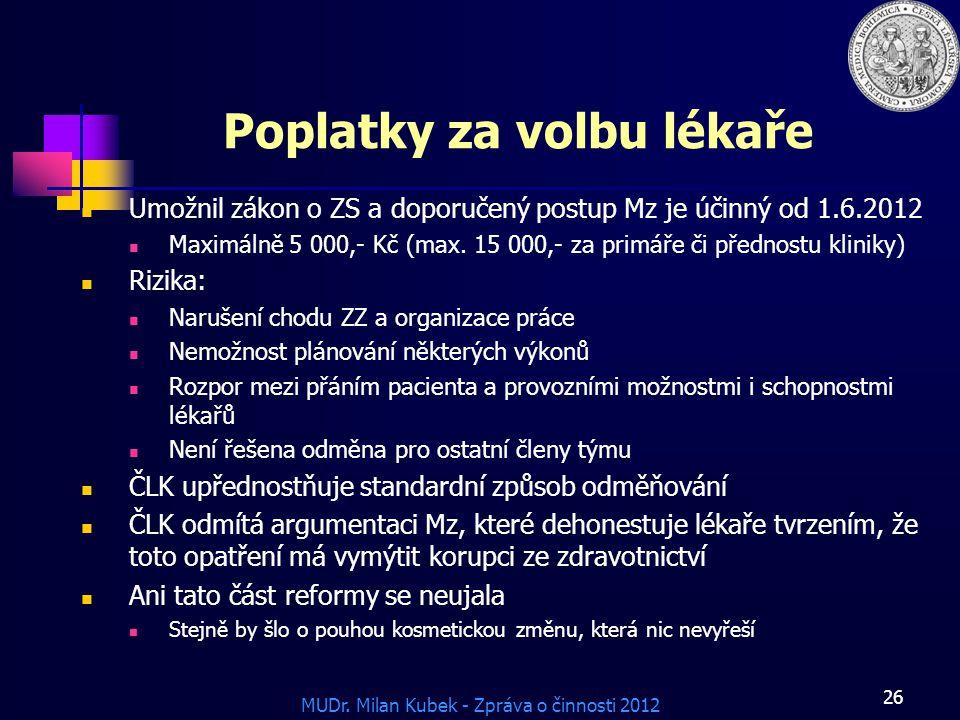 MUDr. Milan Kubek - Zpráva o činnosti 2012 26 Poplatky za volbu lékaře Umožnil zákon o ZS a doporučený postup Mz je účinný od 1.6.2012 Maximálně 5 000