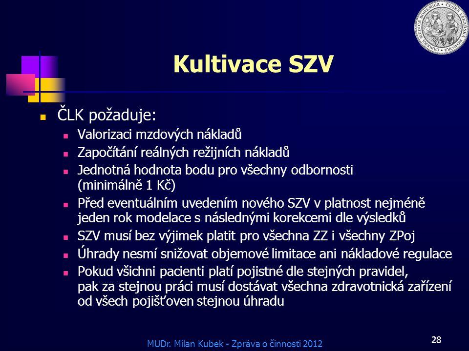 MUDr. Milan Kubek - Zpráva o činnosti 2012 Kultivace SZV ČLK požaduje: Valorizaci mzdových nákladů Započítání reálných režijních nákladů Jednotná hodn