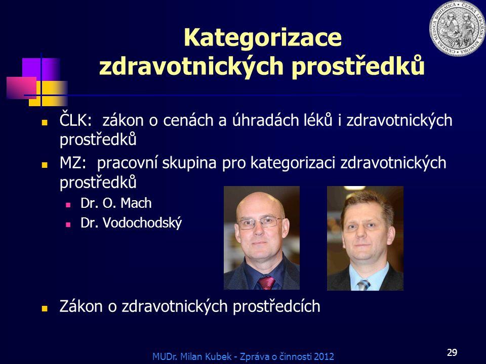 MUDr. Milan Kubek - Zpráva o činnosti 2012 Kategorizace zdravotnických prostředků ČLK: zákon o cenách a úhradách léků i zdravotnických prostředků MZ: