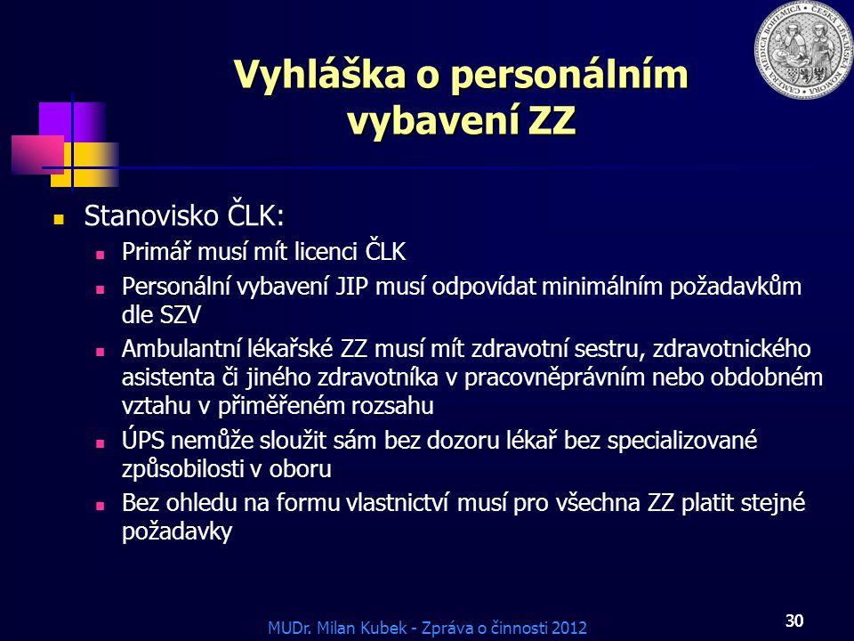 MUDr. Milan Kubek - Zpráva o činnosti 2012 30 Vyhláška o personálním vybavení ZZ Stanovisko ČLK: Primář musí mít licenci ČLK Personální vybavení JIP m