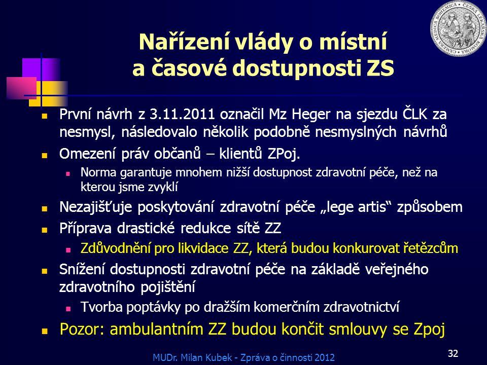 MUDr. Milan Kubek - Zpráva o činnosti 2012 32 Nařízení vlády o místní a časové dostupnosti ZS První návrh z 3.11.2011 označil Mz Heger na sjezdu ČLK z