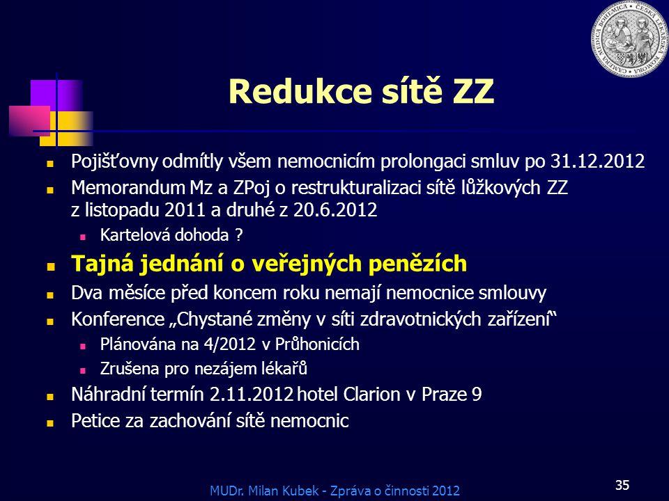 MUDr. Milan Kubek - Zpráva o činnosti 2012 35 Redukce sítě ZZ Pojišťovny odmítly všem nemocnicím prolongaci smluv po 31.12.2012 Memorandum Mz a ZPoj o