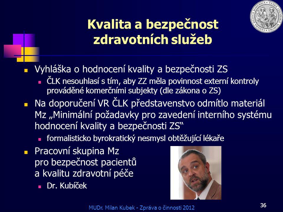 MUDr. Milan Kubek - Zpráva o činnosti 2012 36 Kvalita a bezpečnost zdravotních služeb Vyhláška o hodnocení kvality a bezpečnosti ZS ČLK nesouhlasí s t