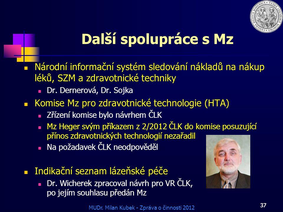 MUDr. Milan Kubek - Zpráva o činnosti 2012 37 Další spolupráce s Mz Národní informační systém sledování nákladů na nákup léků, SZM a zdravotnické tech