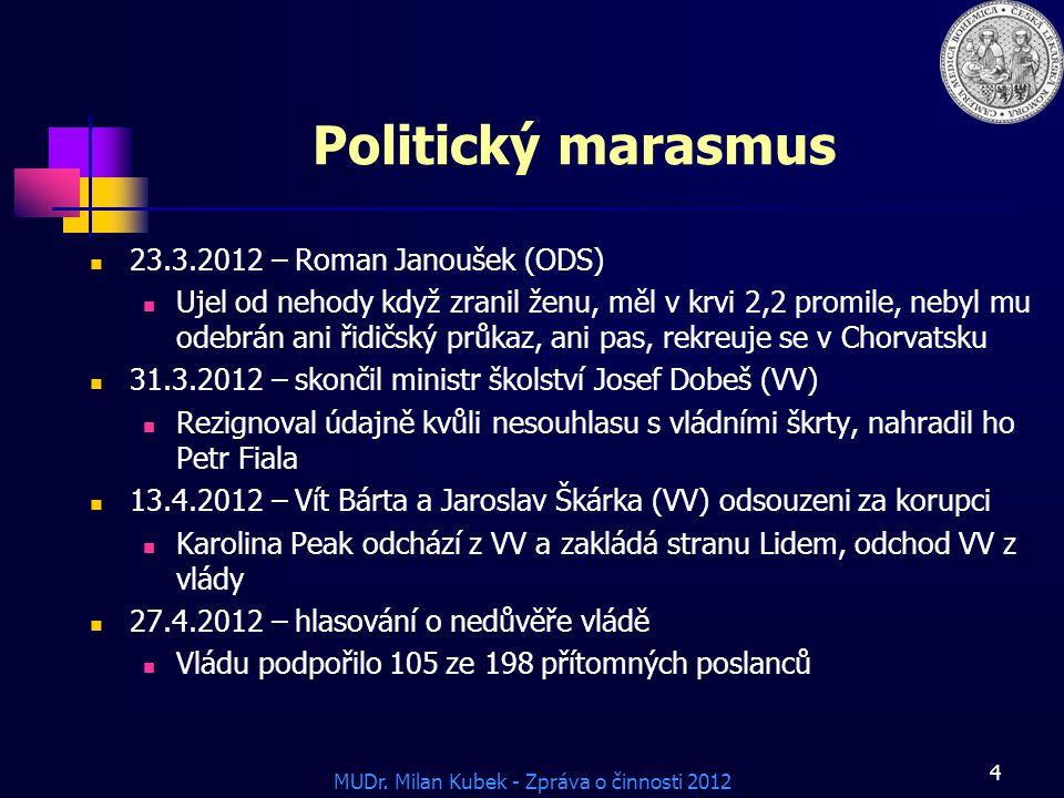 MUDr. Milan Kubek - Zpráva o činnosti 2012 Politický marasmus 23.3.2012 – Roman Janoušek (ODS) Ujel od nehody když zranil ženu, měl v krvi 2,2 promile