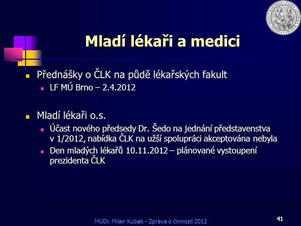MUDr. Milan Kubek - Zpráva o činnosti 2012 41 Mladí lékaři a medici Přednášky o ČLK na půdě lékařských fakult LF MÚ Brno – 2.4.2012 Mladí lékaři o.s.