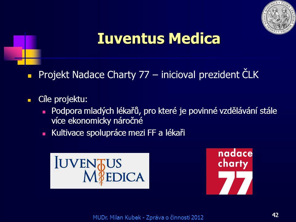 MUDr. Milan Kubek - Zpráva o činnosti 2012 42 Iuventus Medica Projekt Nadace Charty 77 – inicioval prezident ČLK Cíle projektu: Podpora mladých lékařů