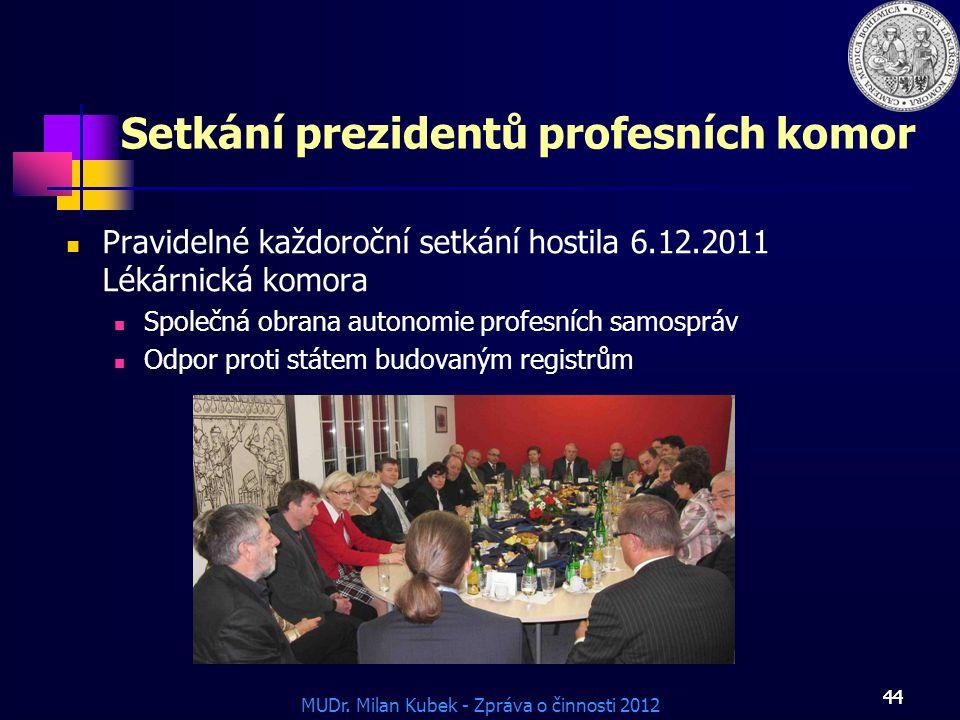 MUDr. Milan Kubek - Zpráva o činnosti 2012 44 Setkání prezidentů profesních komor Pravidelné každoroční setkání hostila 6.12.2011 Lékárnická komora Sp