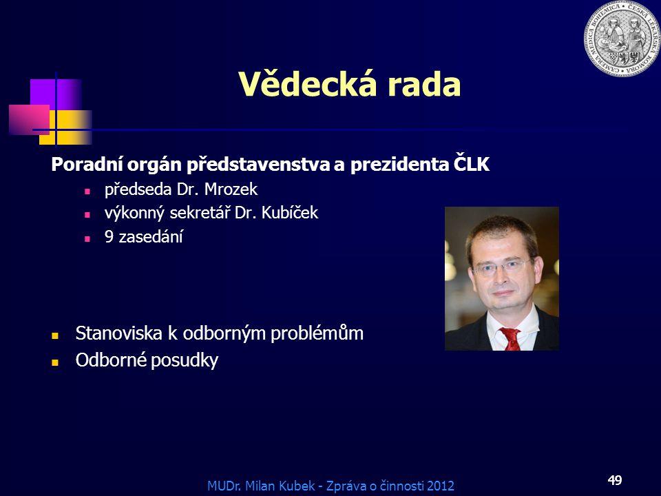 MUDr. Milan Kubek - Zpráva o činnosti 2012 49 Vědecká rada Poradní orgán představenstva a prezidenta ČLK předseda Dr. Mrozek výkonný sekretář Dr. Kubí