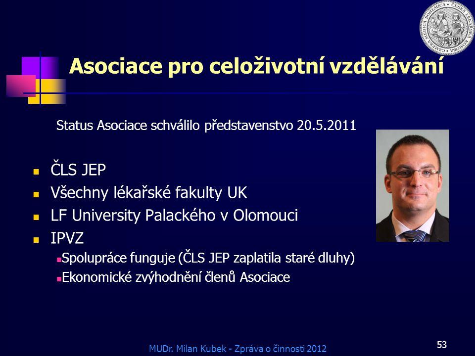 MUDr. Milan Kubek - Zpráva o činnosti 2012 53 Asociace pro celoživotní vzdělávání Status Asociace schválilo představenstvo 20.5.2011 ČLS JEP Všechny l