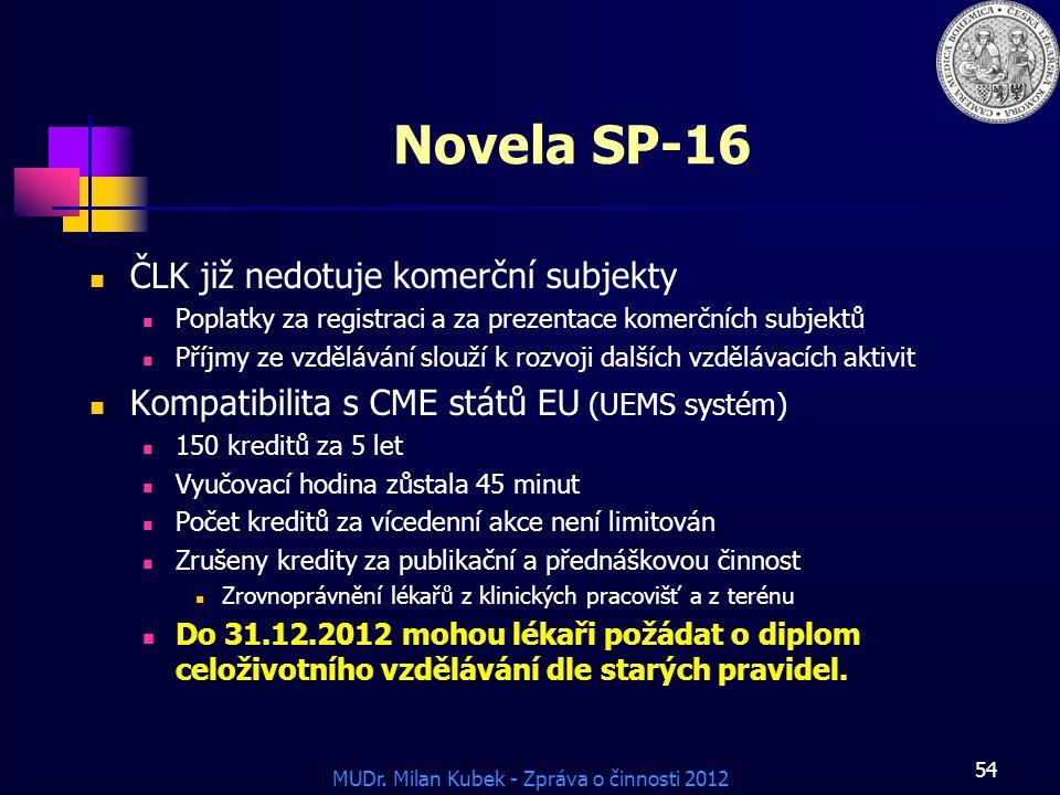 MUDr. Milan Kubek - Zpráva o činnosti 2012 54 Novela SP-16 ČLK již nedotuje komerční subjekty Poplatky za registraci a za prezentace komerčních subjek