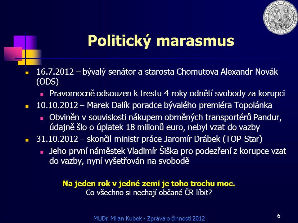 MUDr. Milan Kubek - Zpráva o činnosti 2012 Politický marasmus 16.7.2012 – bývalý senátor a starosta Chomutova Alexandr Novák (ODS) Pravomocně odsouzen