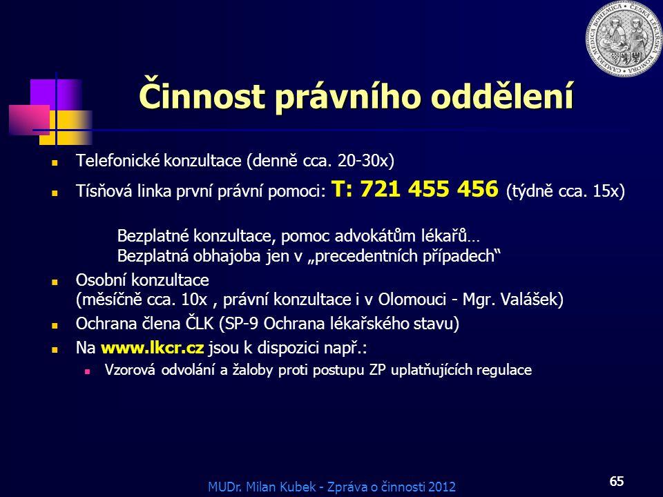 MUDr. Milan Kubek - Zpráva o činnosti 2012 65 Činnost právního oddělení Telefonické konzultace (denně cca. 20-30x) Tísňová linka první právní pomoci: