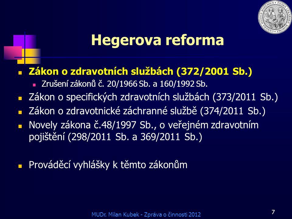 MUDr. Milan Kubek - Zpráva o činnosti 2012 Hegerova reforma Zákon o zdravotních službách (372/2001 Sb.) Zrušení zákonů č. 20/1966 Sb. a 160/1992 Sb. Z