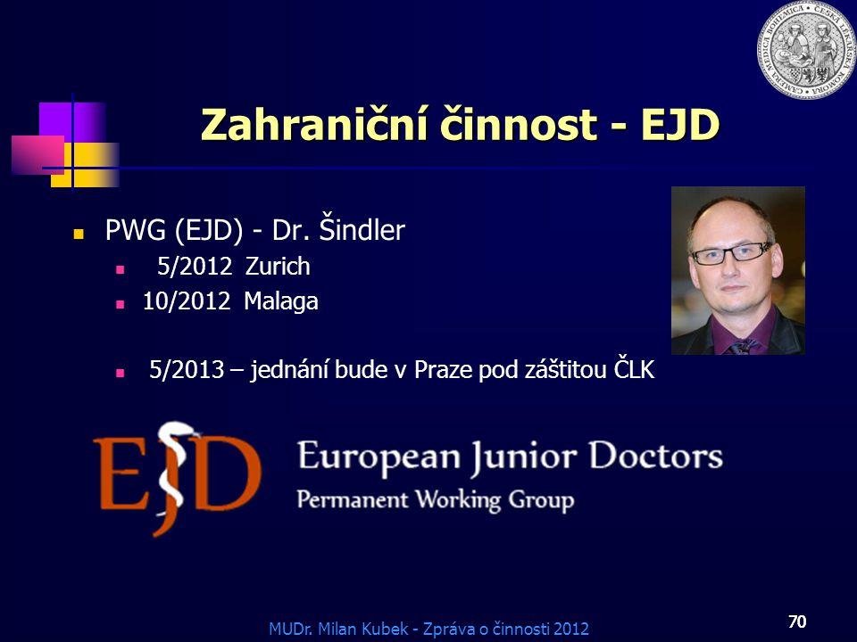 MUDr. Milan Kubek - Zpráva o činnosti 2012 70 Zahraniční činnost - EJD PWG (EJD) - Dr. Šindler 5/2012 Zurich 10/2012 Malaga 5/2013 – jednání bude v Pr