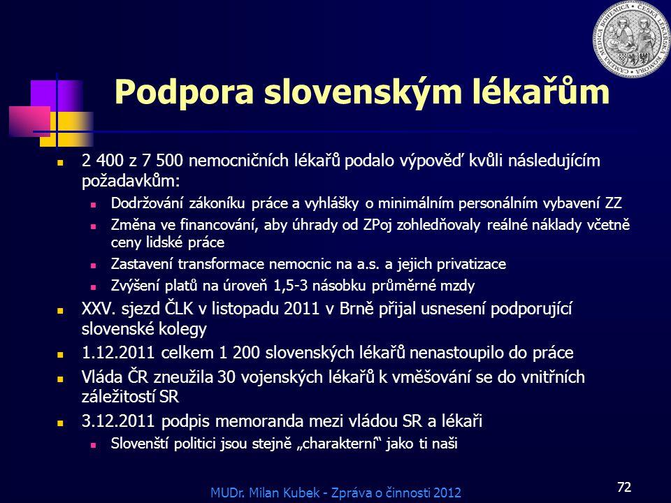 MUDr. Milan Kubek - Zpráva o činnosti 2012 72 Podpora slovenským lékařům 2 400 z 7 500 nemocničních lékařů podalo výpověď kvůli následujícím požadavků