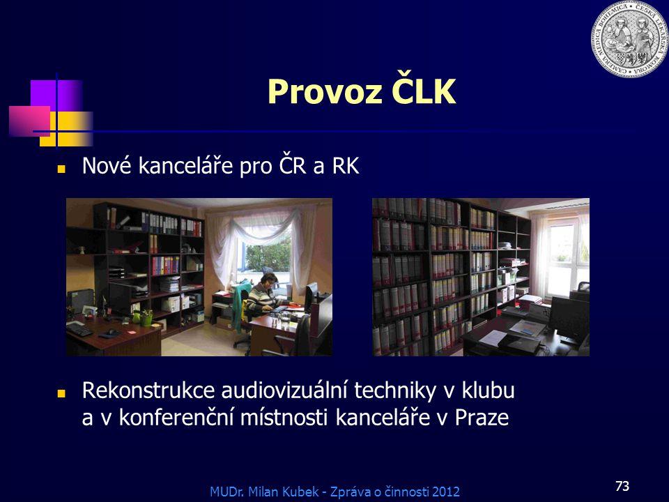 MUDr. Milan Kubek - Zpráva o činnosti 2012 Provoz ČLK Nové kanceláře pro ČR a RK Rekonstrukce audiovizuální techniky v klubu a v konferenční místnosti
