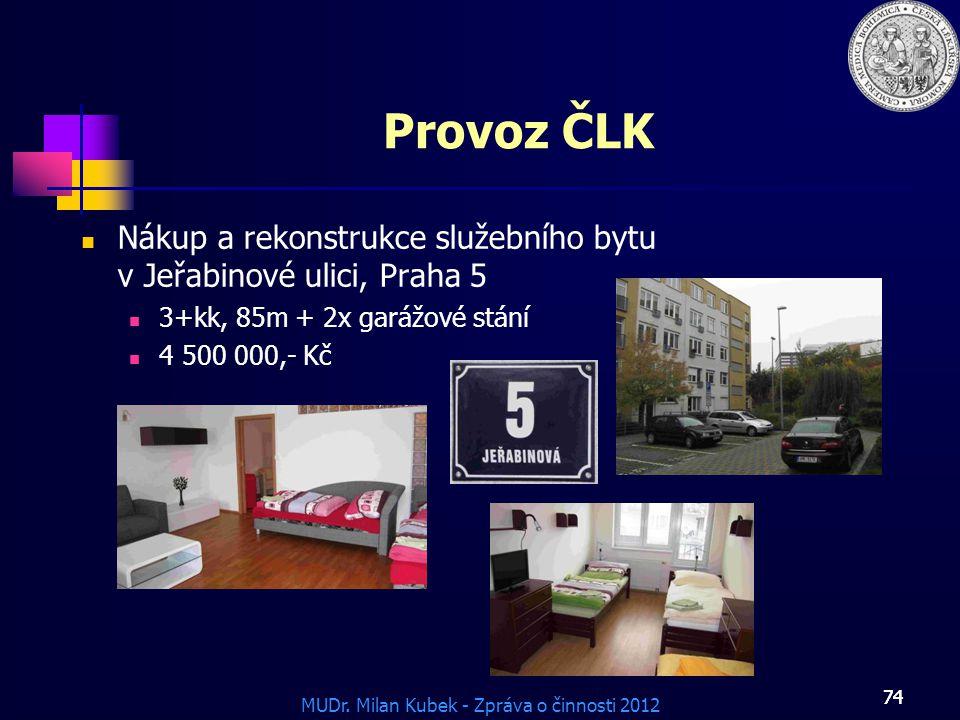 MUDr. Milan Kubek - Zpráva o činnosti 2012 74 Provoz ČLK Nákup a rekonstrukce služebního bytu v Jeřabinové ulici, Praha 5 3+kk, 85m + 2x garážové stán