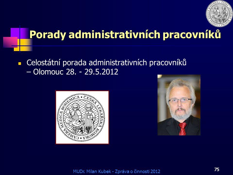 MUDr. Milan Kubek - Zpráva o činnosti 2012 75 Porady administrativních pracovníků Celostátní porada administrativních pracovníků – Olomouc 28. - 29.5.