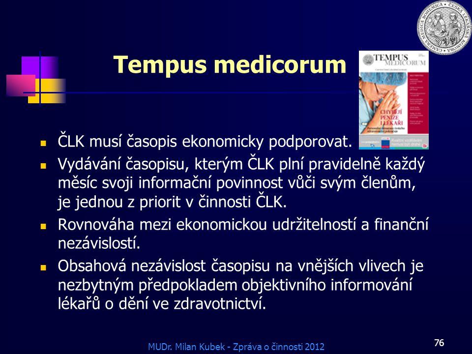 MUDr. Milan Kubek - Zpráva o činnosti 2012 76 Tempus medicorum ČLK musí časopis ekonomicky podporovat. Vydávání časopisu, kterým ČLK plní pravidelně k