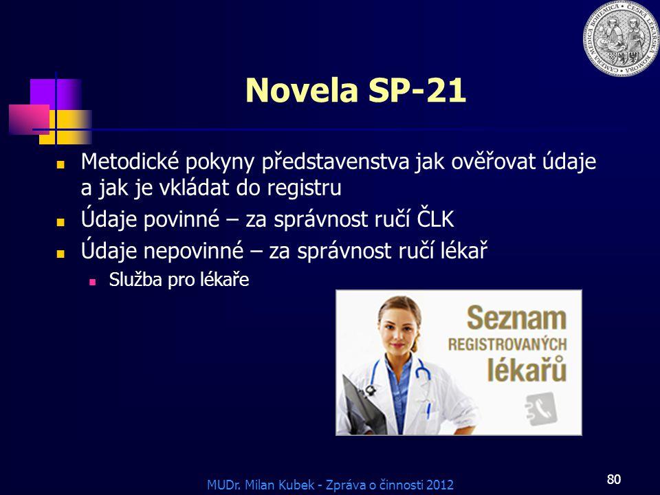 MUDr. Milan Kubek - Zpráva o činnosti 2012 80 Novela SP-21 Metodické pokyny představenstva jak ověřovat údaje a jak je vkládat do registru Údaje povin