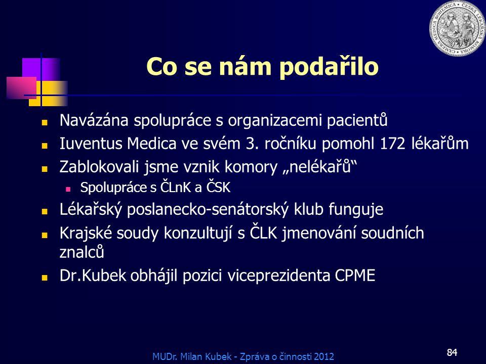 MUDr. Milan Kubek - Zpráva o činnosti 2012 Co se nám podařilo Navázána spolupráce s organizacemi pacientů Iuventus Medica ve svém 3. ročníku pomohl 17