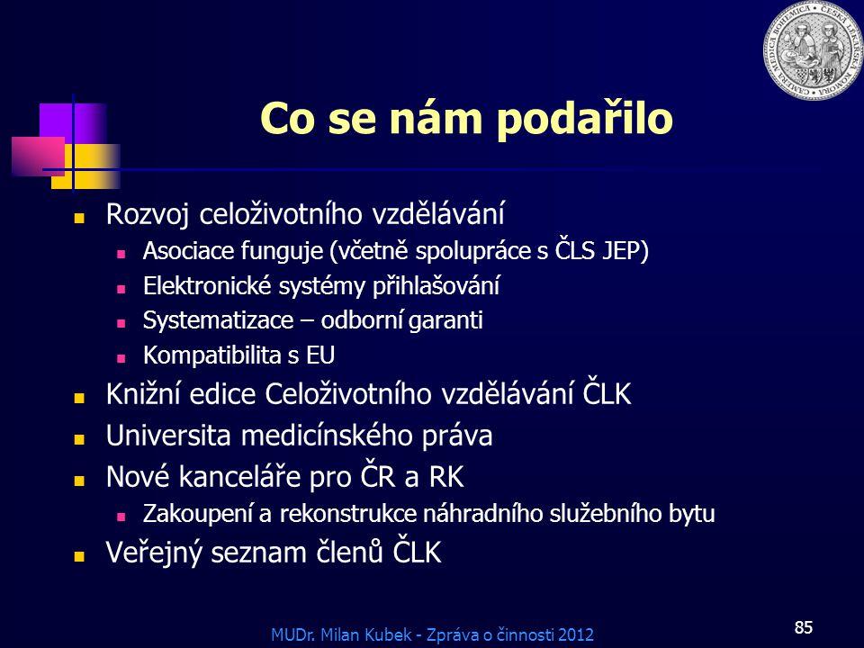 MUDr. Milan Kubek - Zpráva o činnosti 2012 Co se nám podařilo Rozvoj celoživotního vzdělávání Asociace funguje (včetně spolupráce s ČLS JEP) Elektroni