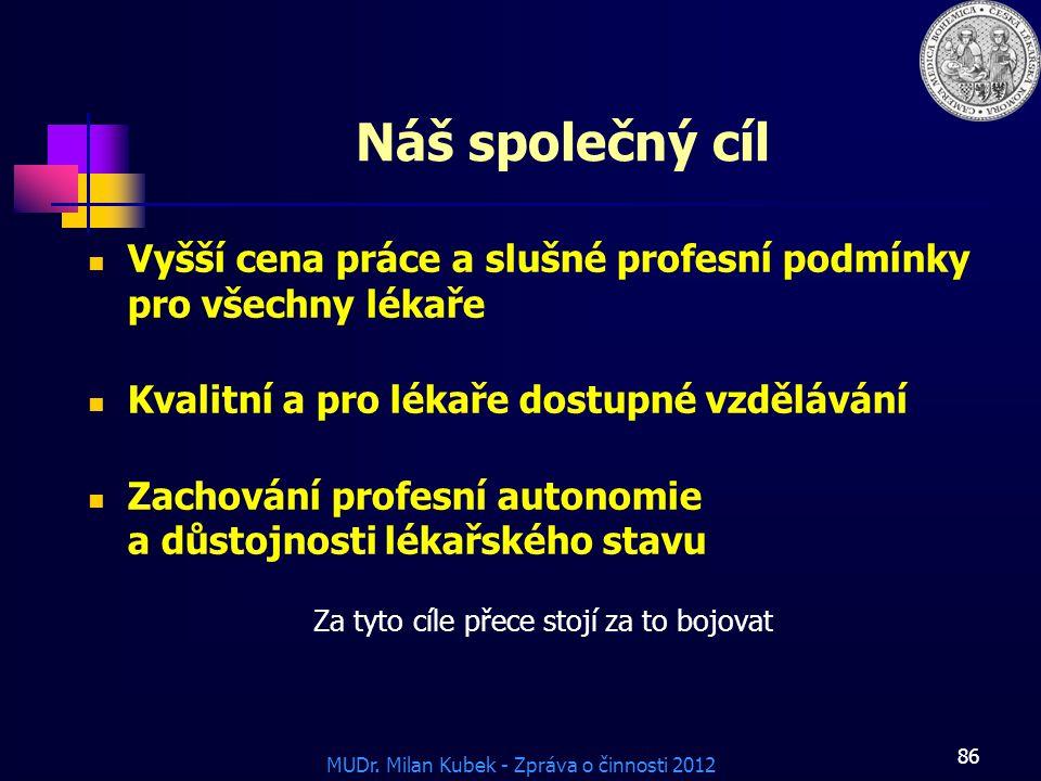 MUDr. Milan Kubek - Zpráva o činnosti 2012 Náš společný cíl Vyšší cena práce a slušné profesní podmínky pro všechny lékaře Kvalitní a pro lékaře dostu