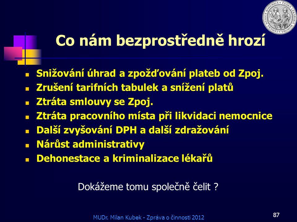 MUDr. Milan Kubek - Zpráva o činnosti 2012 Co nám bezprostředně hrozí Snižování úhrad a zpožďování plateb od Zpoj. Zrušení tarifních tabulek a snížení