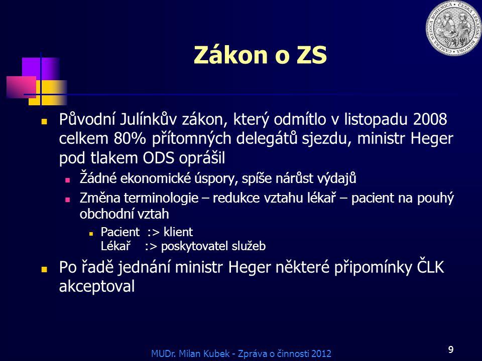 MUDr. Milan Kubek - Zpráva o činnosti 2012 9 Zákon o ZS Původní Julínkův zákon, který odmítlo v listopadu 2008 celkem 80% přítomných delegátů sjezdu,