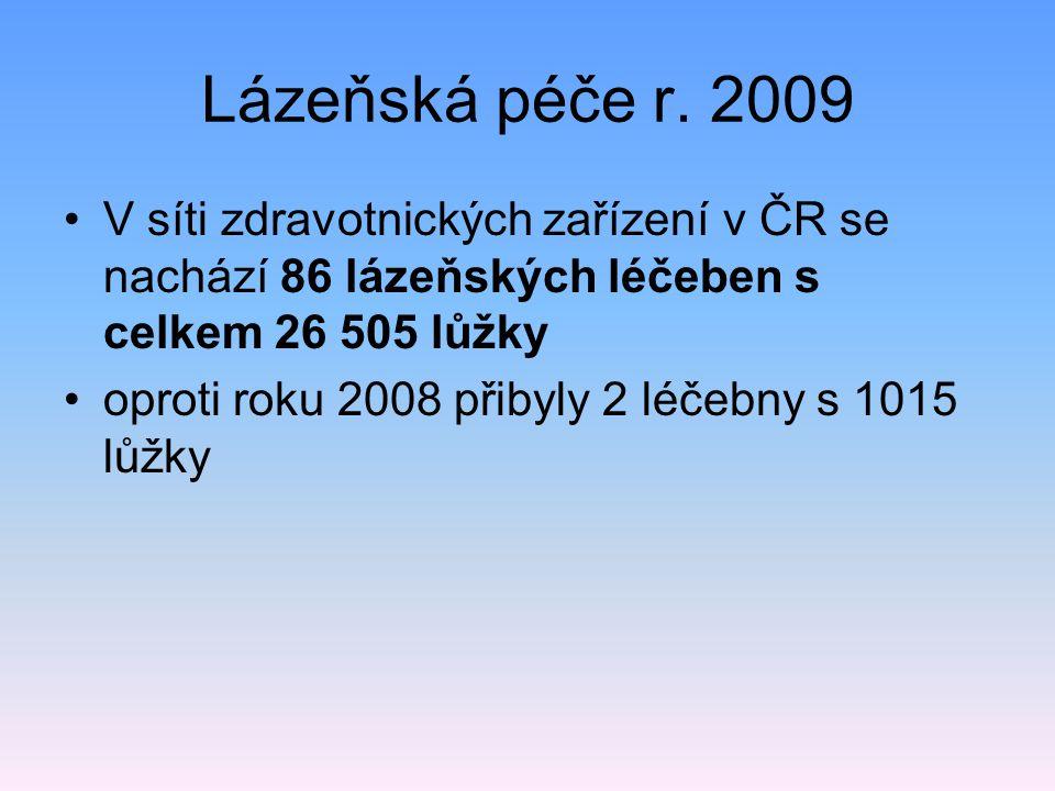 Lázeňská péče r. 2009 V síti zdravotnických zařízení v ČR se nachází 86 lázeňských léčeben s celkem 26 505 lůžky oproti roku 2008 přibyly 2 léčebny s