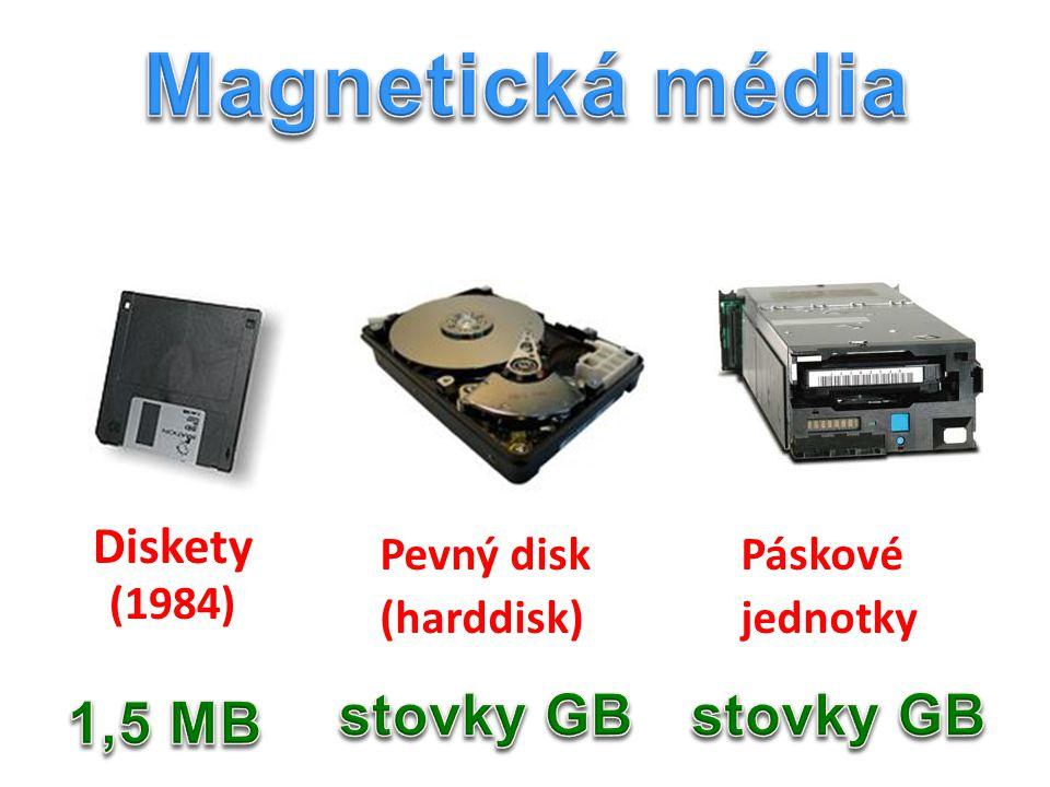 (1984) Diskety Pevný disk (harddisk) Páskové jednotky