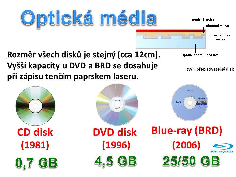 (1981) CD diskDVD disk Blue-ray (BRD) (1996)(2006) RW = přepisovatelný disk Rozměr všech disků je stejný (cca 12cm). Vyšší kapacity u DVD a BRD se dos