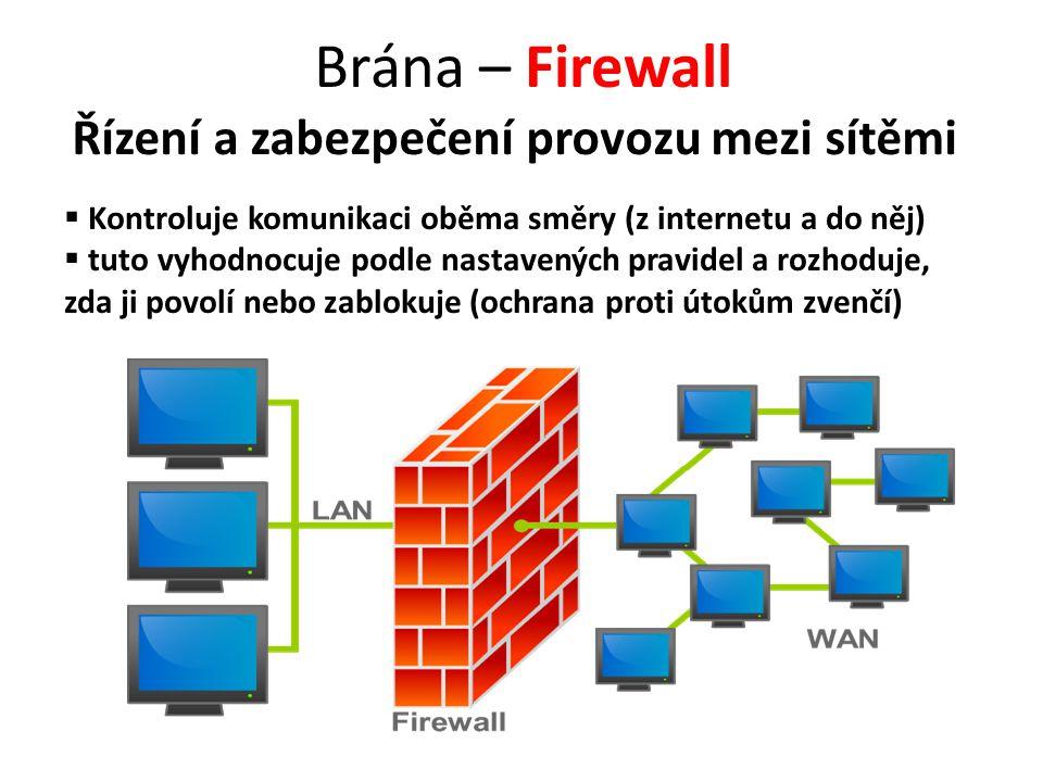 Brána – Firewall Řízení a zabezpečení provozu mezi sítěmi  Kontroluje komunikaci oběma směry (z internetu a do něj)  tuto vyhodnocuje podle nastavených pravidel a rozhoduje, zda ji povolí nebo zablokuje (ochrana proti útokům zvenčí)