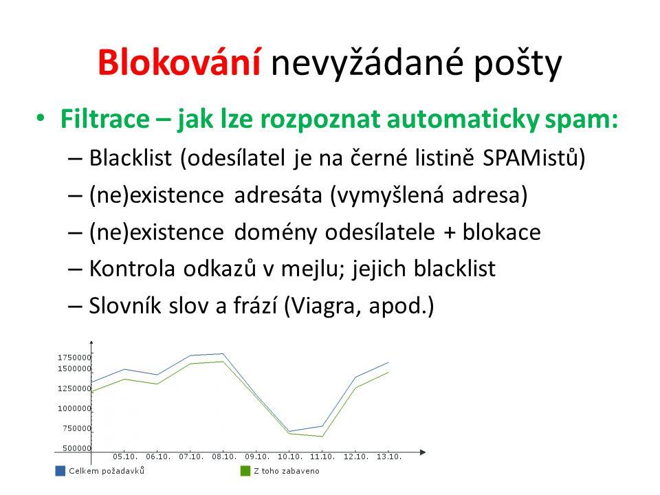 Blokování nevyžádané pošty Filtrace – jak lze rozpoznat automaticky spam: – Blacklist (odesílatel je na černé listině SPAMistů) – (ne)existence adresáta (vymyšlená adresa) – (ne)existence domény odesílatele + blokace – Kontrola odkazů v mejlu; jejich blacklist – Slovník slov a frází (Viagra, apod.)