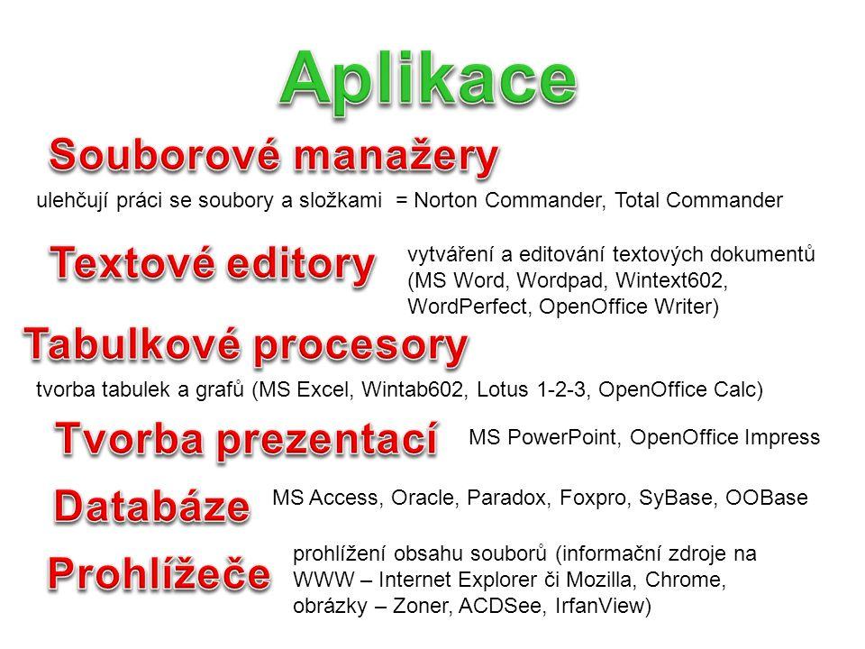 ulehčují práci se soubory a složkami = Norton Commander, Total Commander vytváření a editování textových dokumentů (MS Word, Wordpad, Wintext602, WordPerfect, OpenOffice Writer) tvorba tabulek a grafů (MS Excel, Wintab602, Lotus 1-2-3, OpenOffice Calc) MS PowerPoint, OpenOffice Impress MS Access, Oracle, Paradox, Foxpro, SyBase, OOBase prohlížení obsahu souborů (informační zdroje na WWW – Internet Explorer či Mozilla, Chrome, obrázky – Zoner, ACDSee, IrfanView)