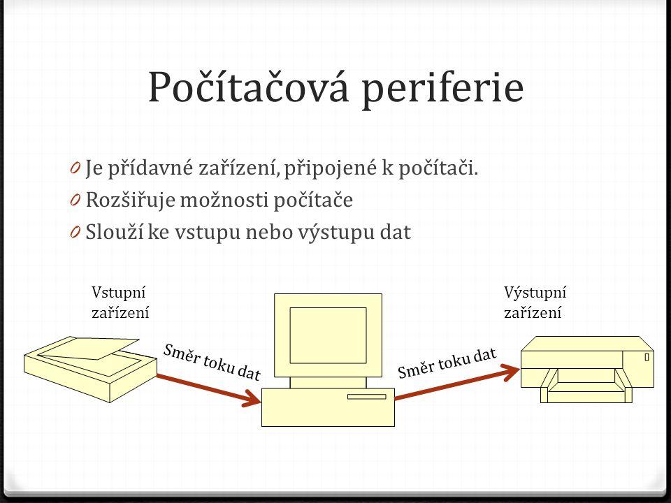 Počítačová periferie 0 Je přídavné zařízení, připojené k počítači. 0 Rozšiřuje možnosti počítače 0 Slouží ke vstupu nebo výstupu dat Směr toku dat Vst