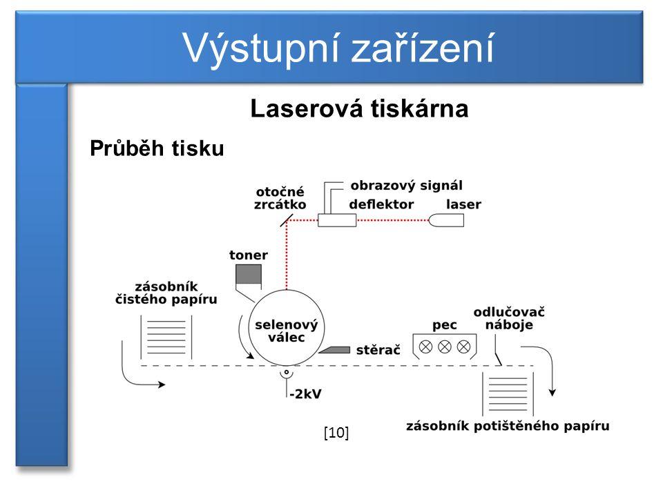 Laserová tiskárna Průběh tisku Výstupní zařízení [10]