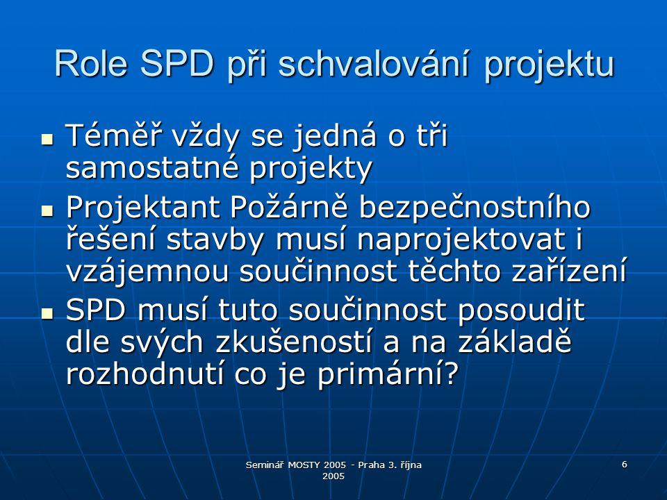 Seminář MOSTY 2005 - Praha 3. října 2005 17 Ilustrace propojení teroristických aktivit