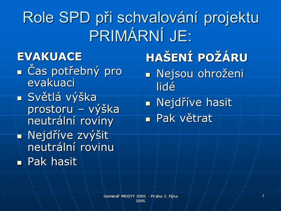 Seminář MOSTY 2005 - Praha 3.října 2005 18 JAK CHRÁNIT OBČANA.