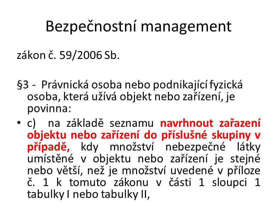 Bezpečnostní management zákon č. 59/2006 Sb. §3 - Právnická osoba nebo podnikající fyzická osoba, která užívá objekt nebo zařízení, je povinna: c) na